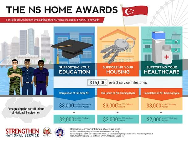 NS HOME Awards