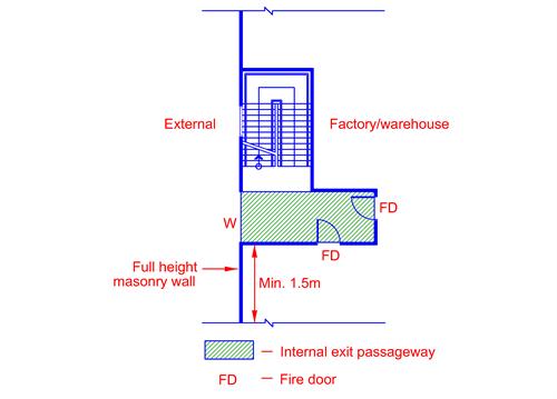 Furniture 60 Minutes Fire Rated Door Steel Fire Door With Panic Push Bar And Door Lock Commercial Steel Fire Doors With Glass Vision