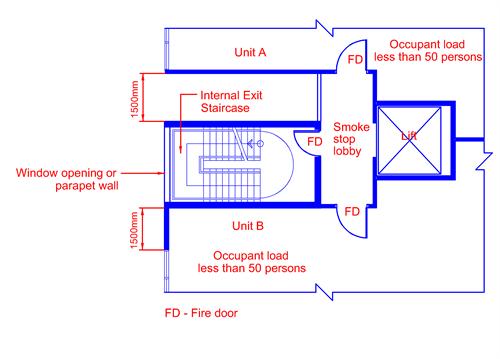 Furniture 60 Minutes Fire Rated Door Steel Fire Door With Panic Push Bar And Door Lock Alert Residential Steel Fire Doors With Glass Vision