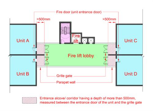 60 Minutes Fire Rated Door Steel Fire Door With Panic Push Bar And Door Lock Alert Residential Steel Fire Doors With Glass Vision Furniture