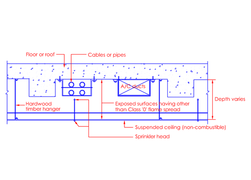 Clause 3 11 Concealed Spaces | SCDF