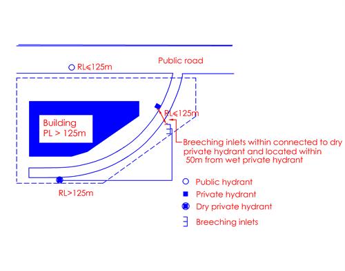 Clause 4 4 Private Fire Hydrant