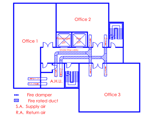 Clause 7 1 Air-Conditioning and Mechanical Ventilation Systems