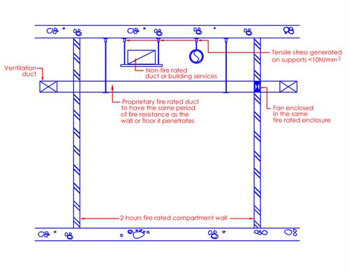 Sicherheit & Gebäudeinstandhaltung 286*F Fire Sprinkler Head